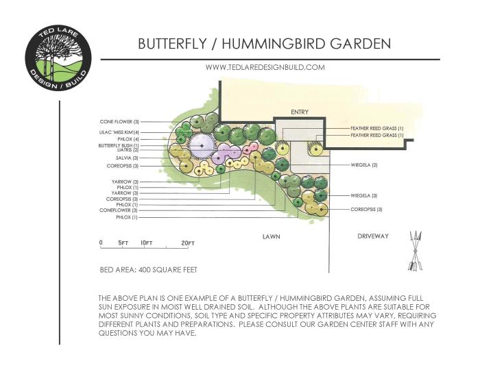Butterfly Hummingbird Garden Design Landscaping Idea. Ted Lare ...