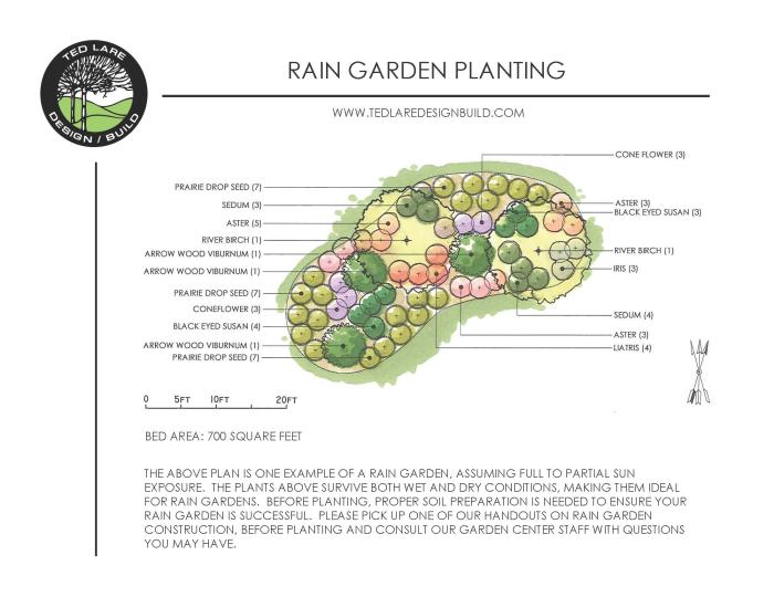 Garden Design Plans by Ted Lare Des Moines