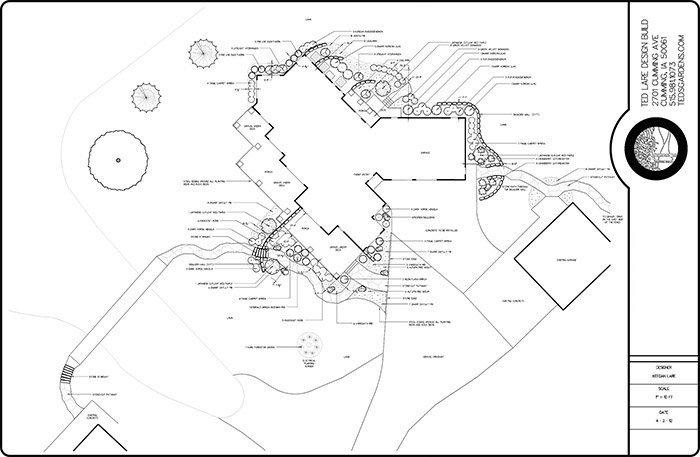 Landscape Design Plans Blueprint