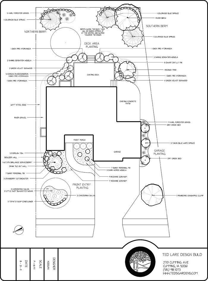 Garden And Landscape Design Plans Blueprint